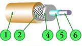 Нагревательный кабель CEILHIT - PSV/
